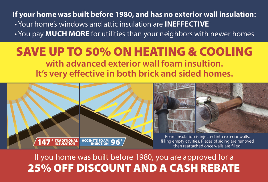 Accent Insulation Post Card